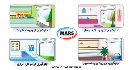air-curtain-work-cartoon